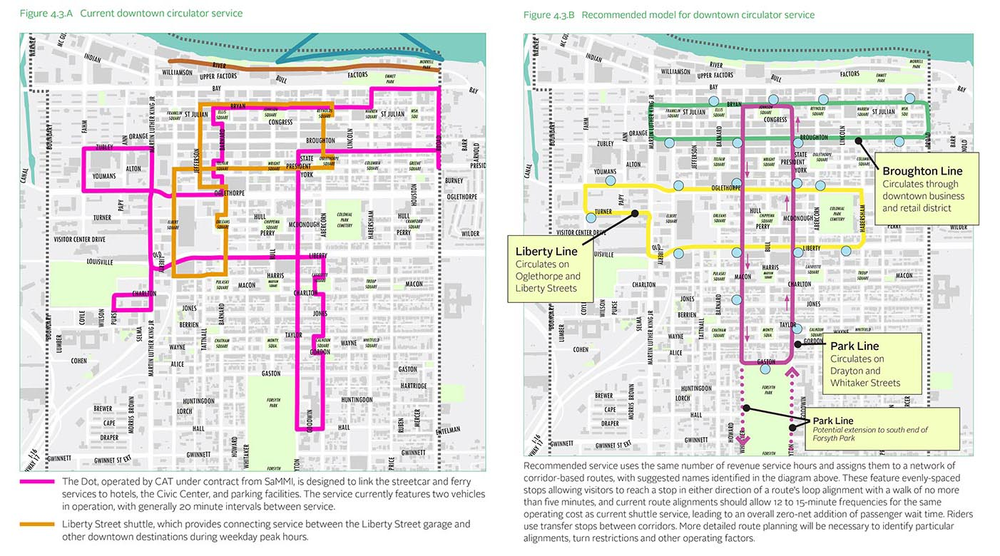 Savannah Transit Route Comparison 2017